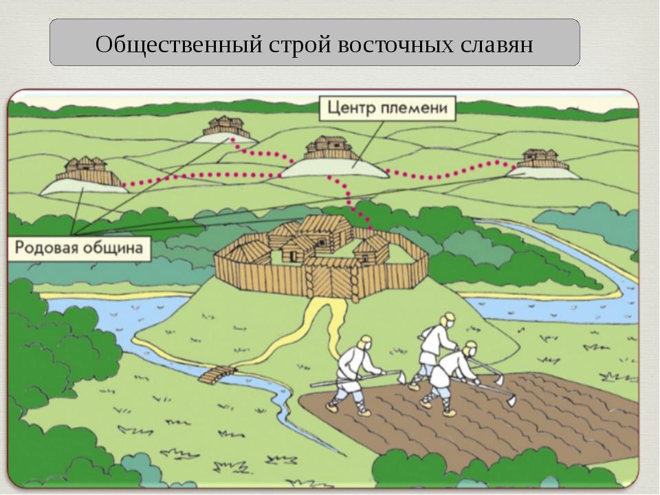Общественный строй восточных славян