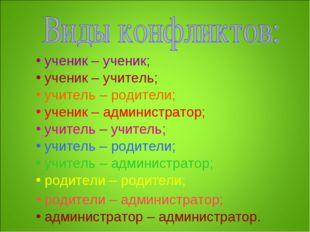 ученик – ученик; ученик – учитель; учитель – родители; ученик – администрато