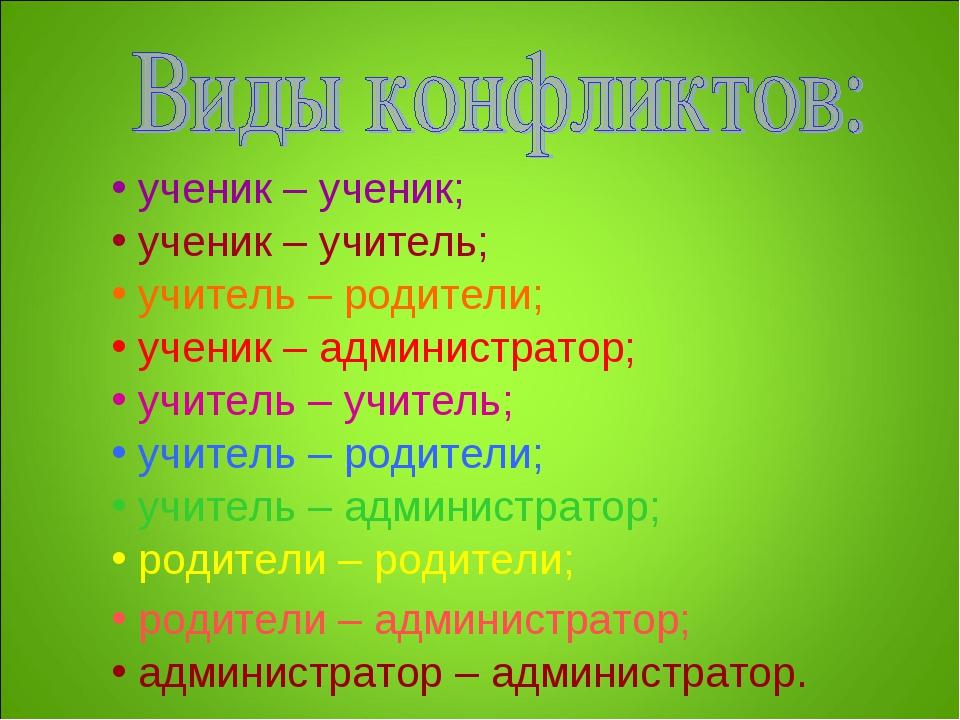 ученик – ученик; ученик – учитель; учитель – родители; ученик – администрато...