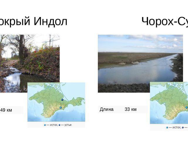 Мокрый Индол Чорох-Су Длина 49 км Длина 33 км
