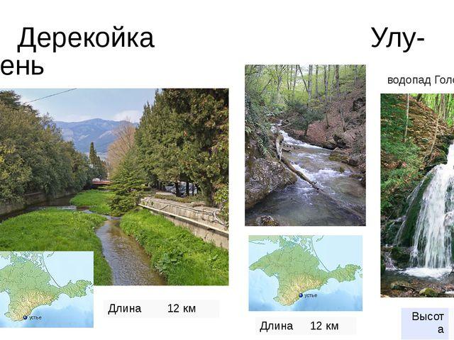 Дерекойка Улу-Узень водопад Головкинского Длина 12 км Длина 12 км Высота 12 м