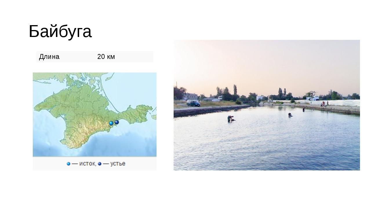 Байбуга Длина 20 км