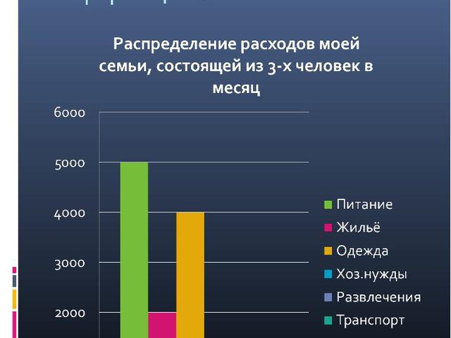 Из рассмотренных диаграмм можно получать различную информацию.