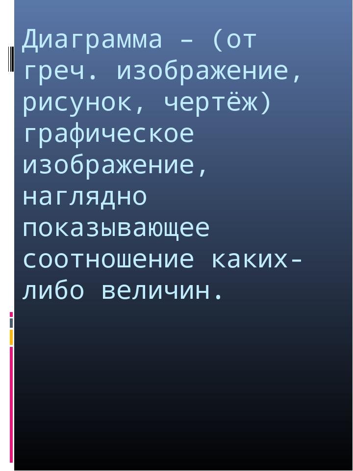 Диаграмма – (от греч. изображение, рисунок, чертёж) графическое изображение,...