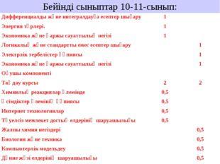 Бейінді сыныптар 10-11-сынып: Дифференциалды және интегралдауға есептер шығар