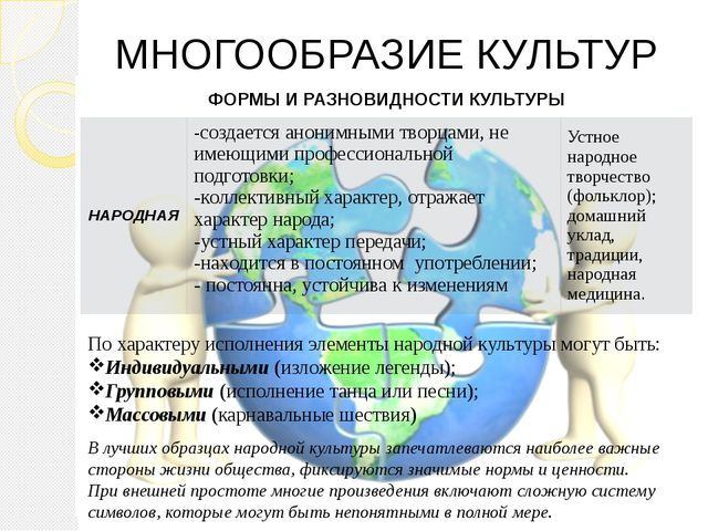 МНОГООБРАЗИЕ КУЛЬТУР По характеру исполнения элементы народной культуры могут...