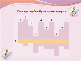 Тема кроссворда «Музыкальные жанры» 3 26811 4