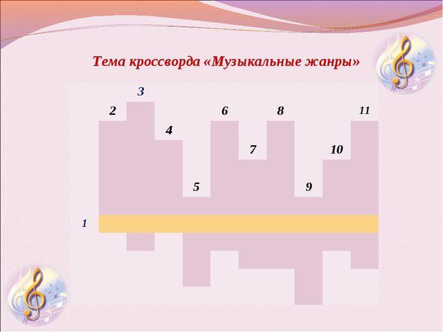 Тема кроссворда «Музыкальные жанры» 3 26811 4...