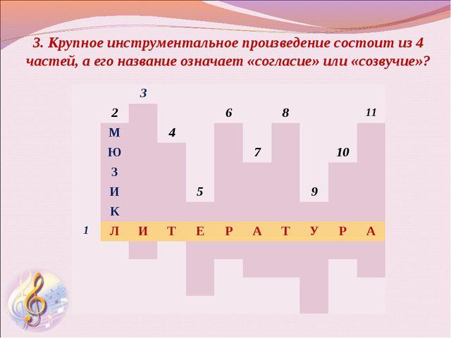 3. Крупное инструментальное произведение состоит из 4 частей, а его название...