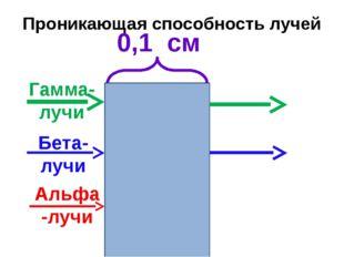 Проникающая способность лучей 0,1 см Альфа-лучи Бета- лучи Гамма- лучи