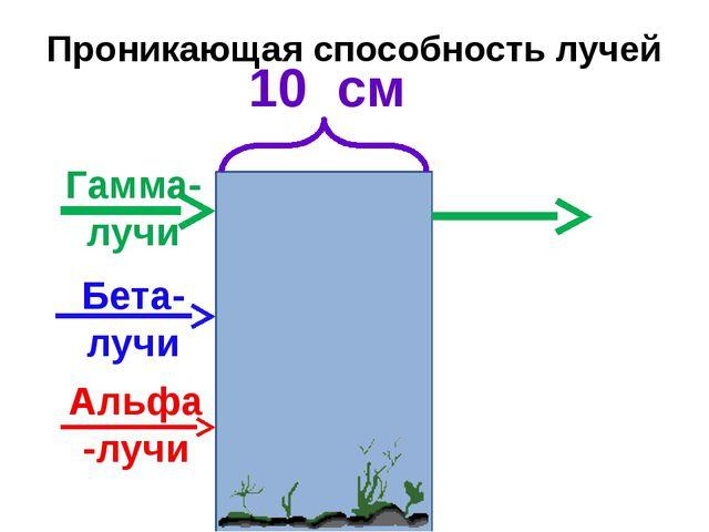 Проникающая способность лучей 10 см Альфа-лучи Бета- лучи Гамма- лучи