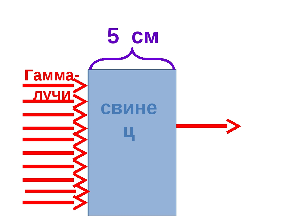 5 см Гамма- лучи свинец