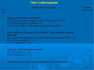 Лист самооценки Лист самооценки № п/пДеятельность на урокеОценка (в баллах)