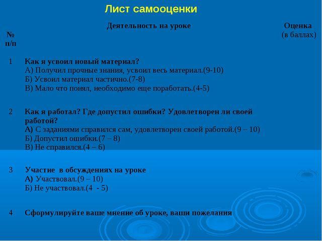 Лист самооценки Лист самооценки № п/пДеятельность на урокеОценка (в баллах)...