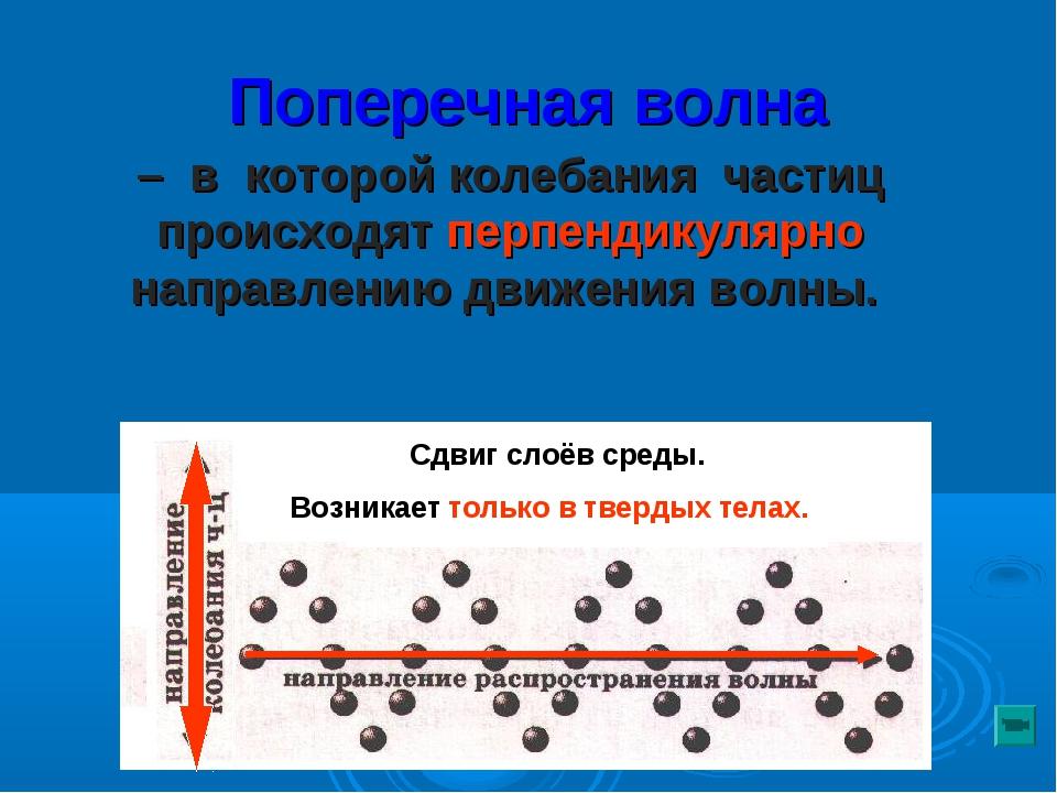 Поперечная волна – в которой колебания частиц происходят перпендикулярно напр...