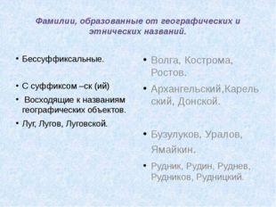 Фамилии, образованные от географических и этнических названий. Бессуффиксальн