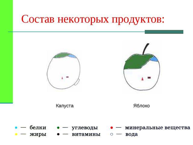 Капуста Яблоко Состав некоторых продуктов: