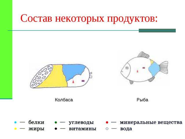 Колбаса Рыба Состав некоторых продуктов: