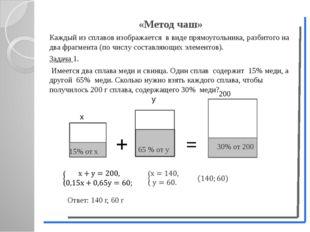 «Метод чаш» Каждый из сплавов изображается в виде прямоугольника, разбитого н