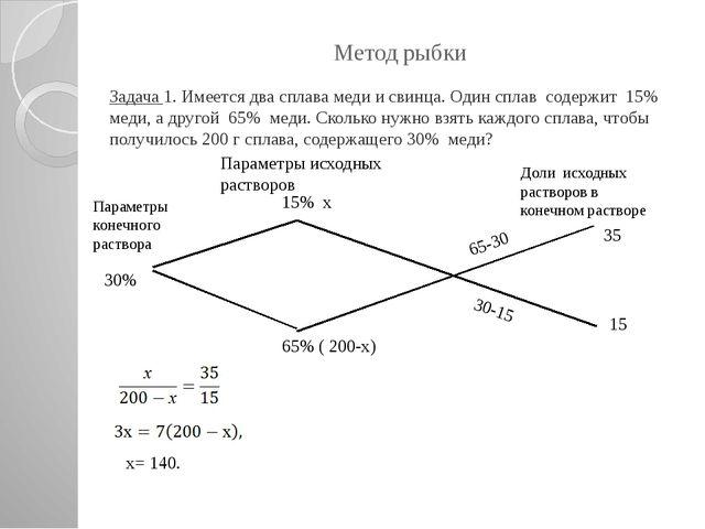 Метод рыбки Задача 1. Имеется два сплава меди и свинца. Один сплав содержит 1...