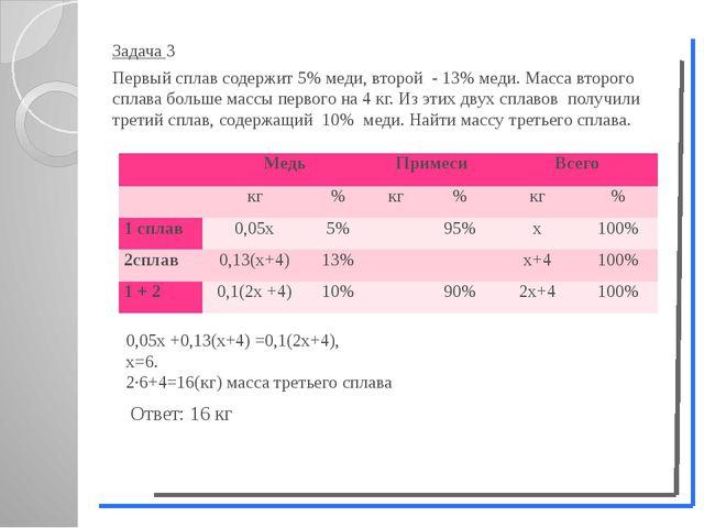 Задача 3 Первый сплав содержит 5% меди, второй - 13% меди. Масса второго спла...