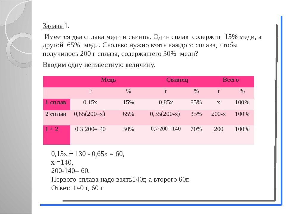 Задача 1. Имеется два сплава меди и свинца. Один сплав содержит 15% меди, а д...