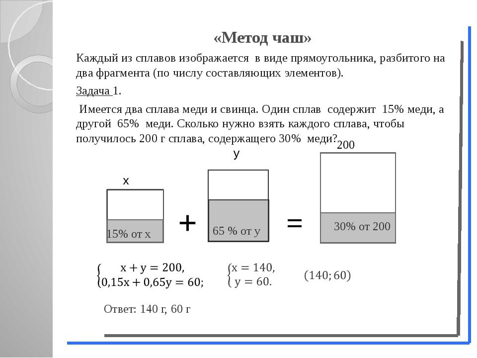 «Метод чаш» Каждый из сплавов изображается в виде прямоугольника, разбитого н...