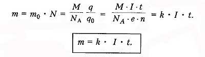 Закон электролиза