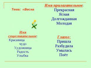 » Тема: «ВеснаИмя прилагательное: Прекрасная Ясная Долгожданная Молодая Имя