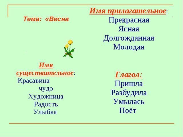 » Тема: «ВеснаИмя прилагательное: Прекрасная Ясная Долгожданная Молодая Имя...