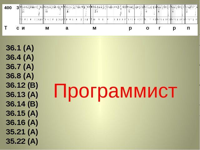 36.1 (А) 36.4 (А) 36.7 (А) 36.8 (А) 36.12 (В) 36.13 (А) 36.14 (В) 36.15 (А) 3...