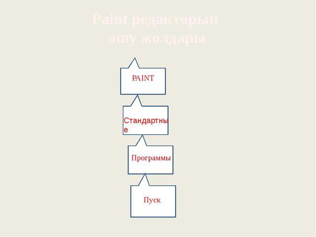 Paint редакторын ашу жолдары Пуск Программы Стандартные РАINT