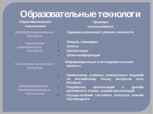 Образовательные технологи Образовательные технологии Примеры использования Ди