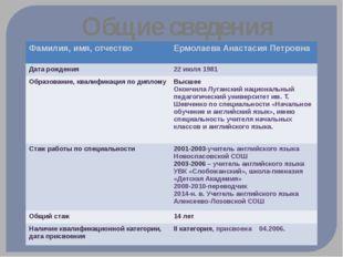 Общие сведения Фамилия, имя, отчество ЕрмолаеваАнастасия Петровна Дата рожден