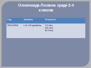 Олимпиада Лисенок среди 2-4 классов Год Уровень Результат 2014-2015 I ,II u I