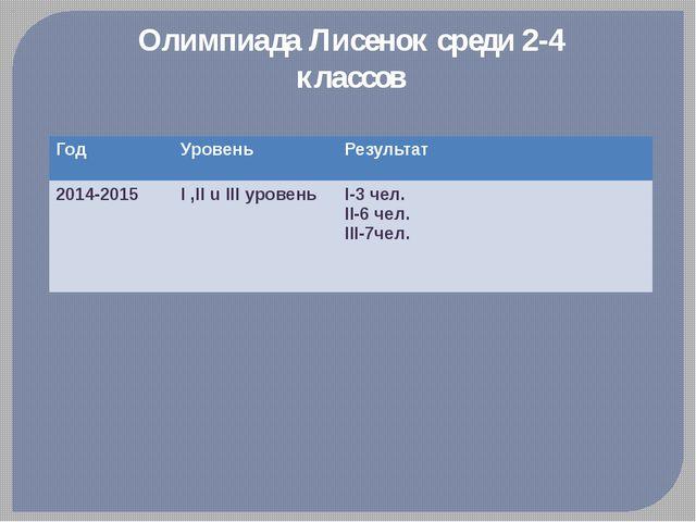 Олимпиада Лисенок среди 2-4 классов Год Уровень Результат 2014-2015 I ,II u I...