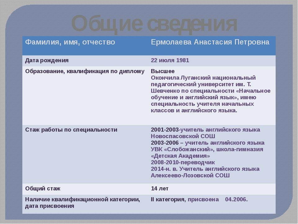 Общие сведения Фамилия, имя, отчество ЕрмолаеваАнастасия Петровна Дата рожден...