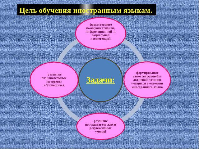 Цель обучения иностранным языкам.