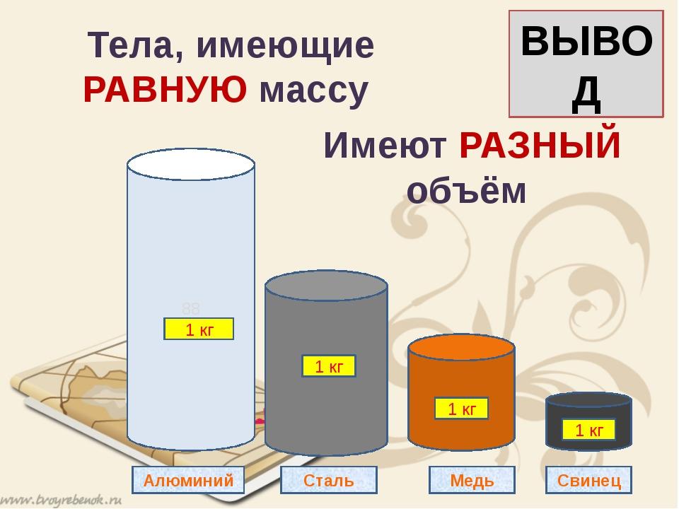 Тела, имеющие РАВНУЮ массу Имеют РАЗНЫЙ объём 88 Алюминий Сталь Медь Свинец...