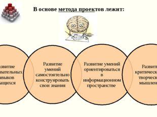 В основе метода проектов лежит: