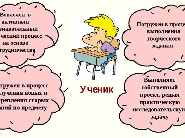 Ученик Вовлечен в активный познавательный творческий процесс на основе сотруд...
