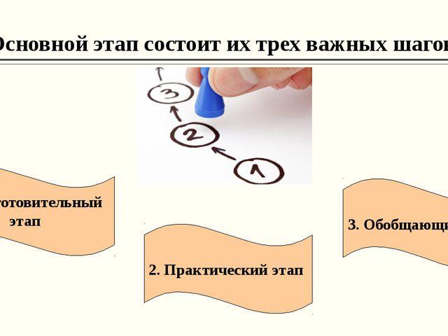 Основной этап состоит их трех важных шагов 1. Подготовительный этап 2. Практи...