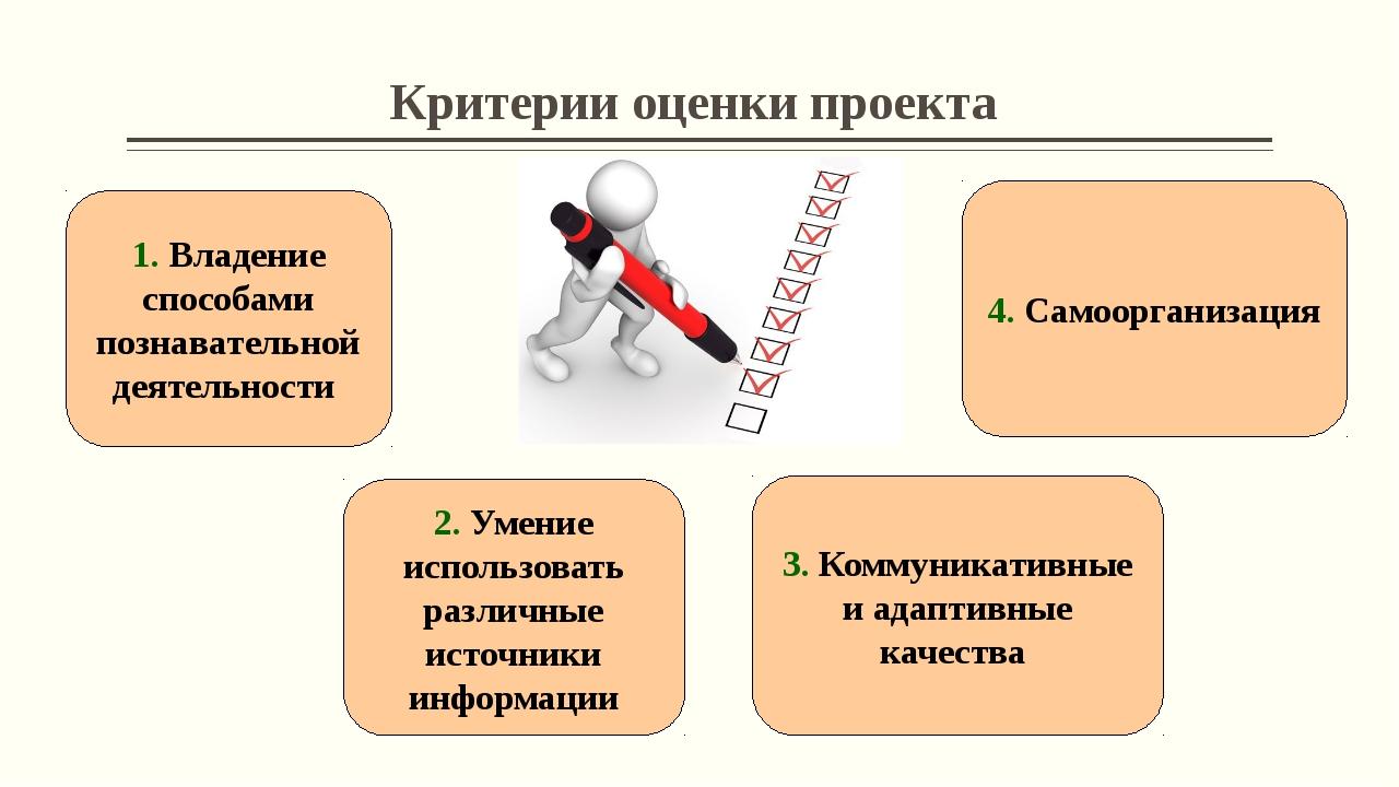 Критерии оценки проекта 1. Владение способами познавательной деятельности 2....