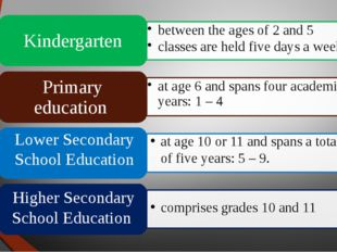 Lower Secondary School Education at age 10 or 11 and spans a total of five ye