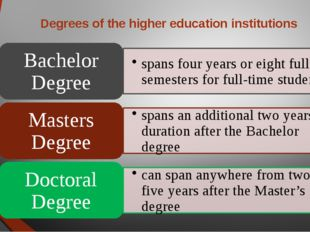 Degrees of the higher education institutions