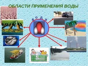 в о д а ОБЛАСТИ ПРИМЕНЕНИЯ ВОДЫ