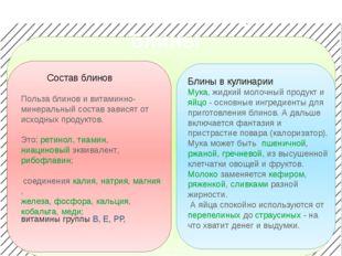 Что мы узнали про блины Состав блинов Польза блинов и витаминно-минеральный