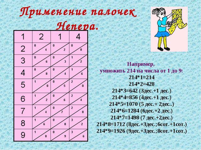 Применение палочек Непера. Например, умножить 214 на числа от 1 до 9: 214*1=2...