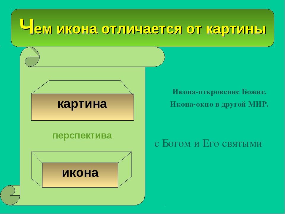ччч Икона-откровение Божие. Икона-окно в другой МИР. она средство для общени...