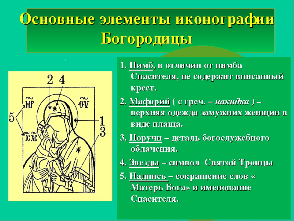 Основные элементы иконографии Богородицы 1. Нимб, в отличии от нимба Спасител...